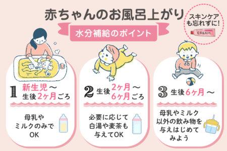 補給 新生児 水分 【ウイルス対策のための水分補給講座】こまめに水を飲んでウイルスに負けない体に!
